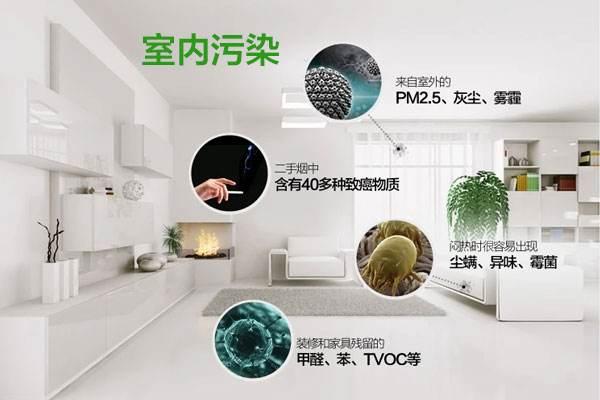 郑州净水器项目招商、郑州新房除甲醛